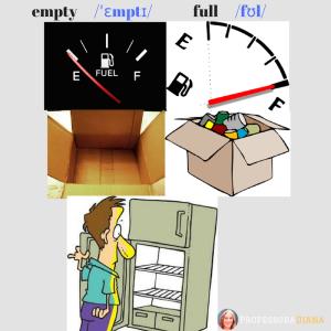 empty_full